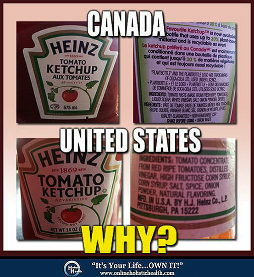 High Fructose Corn Syrup Foods Canada