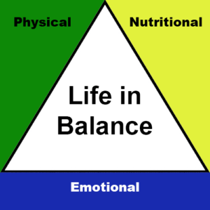 Triad of Life