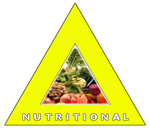 The Nutritional Component