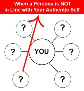 Can Your Different Personas Affect Your Health?