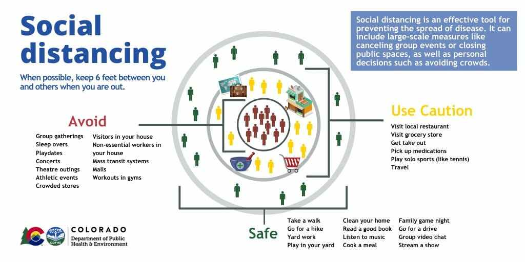 COVID-19: What social distancing is and what we should and shouldn't do